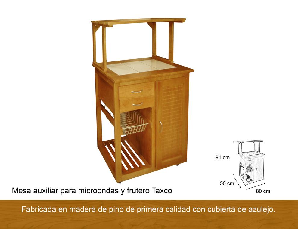 Mesas auxiliares para cocina estos elementos son tan for Mesa para microondas